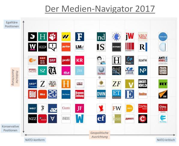 medien-navigator